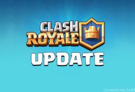 23. März Update: Saldoänderungen